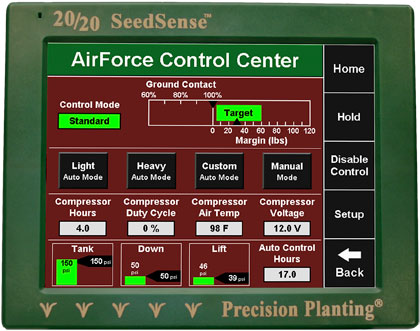 20/20 Airforce | Premium Ag Solutions | Hitterdal, MN | Here To